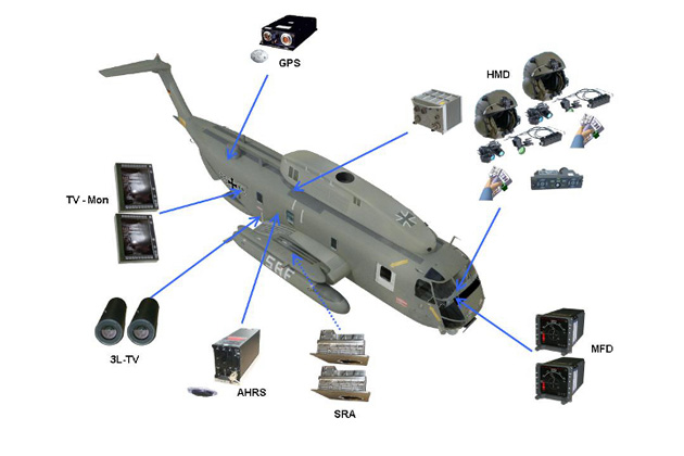Production of sensor-based landing system for German CH-53s approved