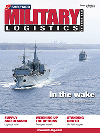Military Logistics International