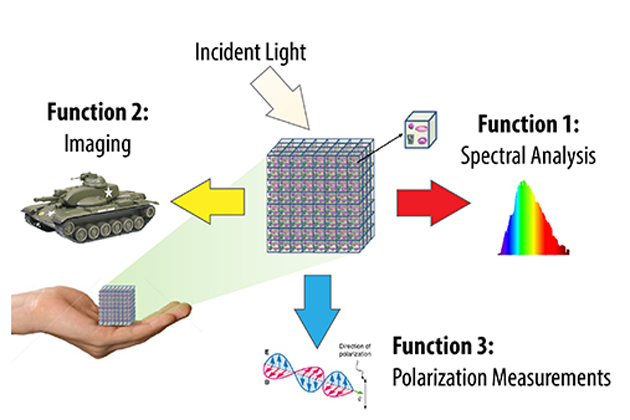 DARPA seeks materials for advanced imaging